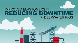 Telescopic Joint Packers:  Improved Elastomers are Reducing Downtime for Deepwater Rigs