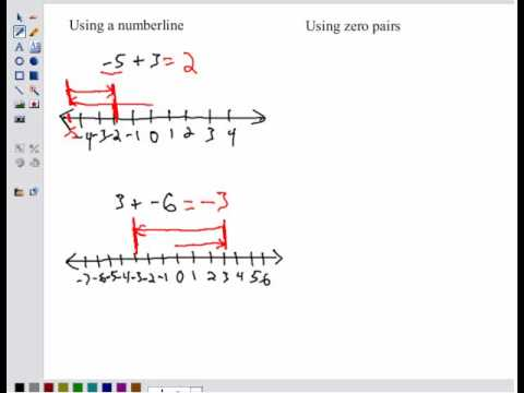Adding Integers - Number Line and Zero Pairs - YouTube