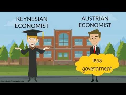 Austrian Economics and Keynesianism (Keynesian Economics) Explained in One Minute