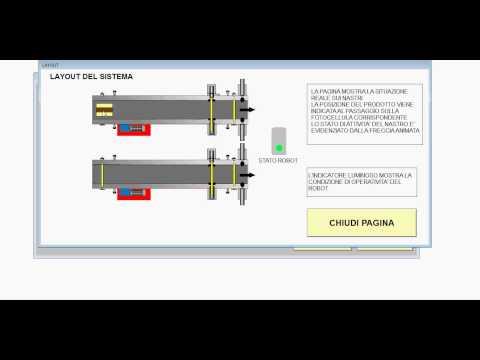 Smart Project Omron 2013, Sistema di Asservimento per Unità di Pallettizzazione a Doppio Accumulo