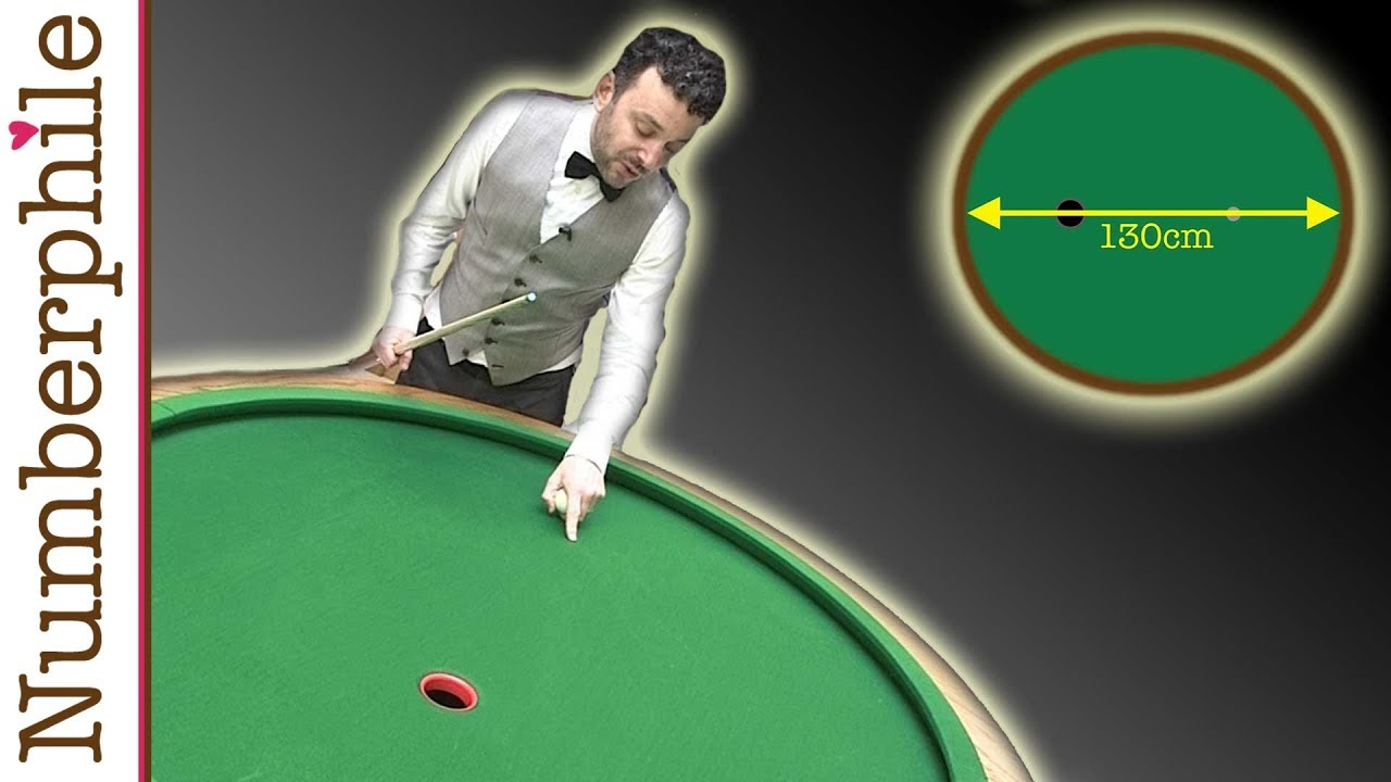 Elliptical Pool Table Numberphile YouTube - Circular pool table
