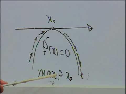 ریاضی (مظلق اعظمی او اضغری تکی)