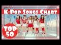 [TOP 50] K-POP SONGS CHART - OCTOBER 2016 (WEEK 3)