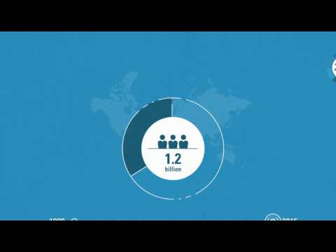 Animated video- Human Development Report 2016