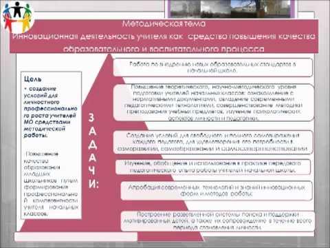 визитная карточка МО учителей начальной школы