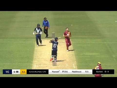 Maxwell launches JLT Cup campaign with fighting 80