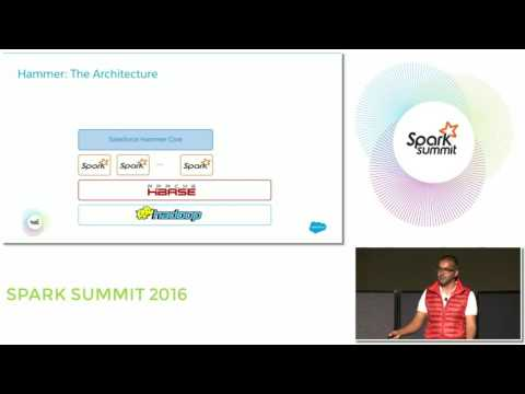 Production Readiness Testing At Salesforce Using Spark MLlib