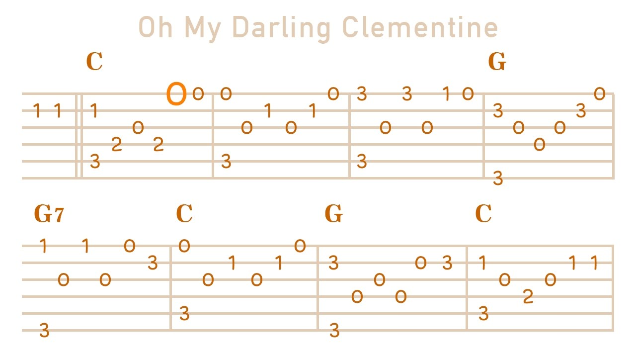 Oh My Darling Clementine On Guitar Melody Enjoyer Youtube