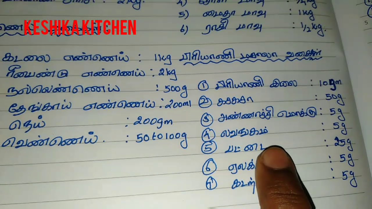 Monthly Grocery List//மாத மளிகை சாமான்/madha maligai