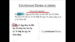 Бесплатный урок 9. Курсы русского как иностранного.Согласные буквы и звуки.