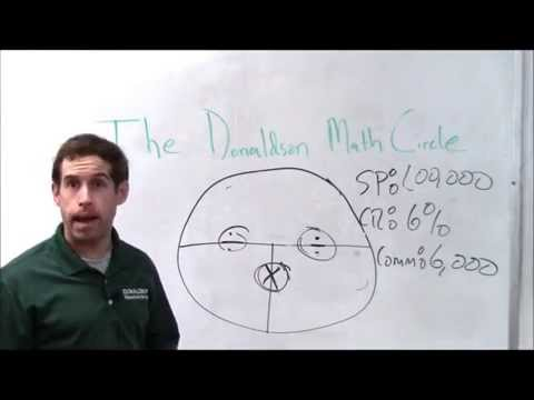 real-estate-math-made-easy---the-donaldson-method-(part-1)
