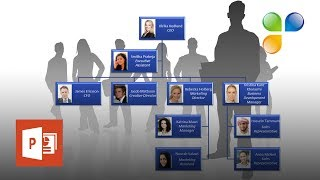 How to Create an Org Chart in PowerPoint 2013?