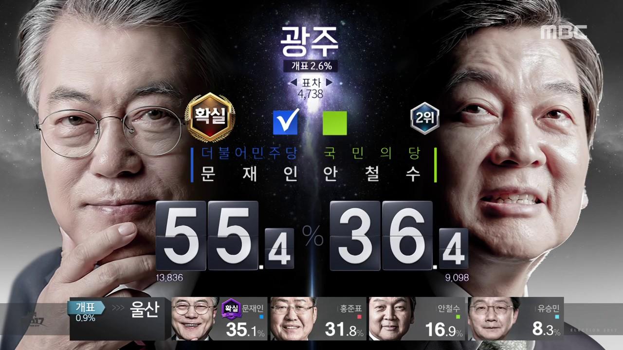 2017 MBC 선택 2017 그래픽 - 후보자의 초상