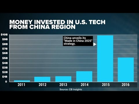 Chinese investments in crucial U.S. technology could be caus