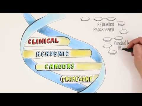 Developing a Clinical Academic Career