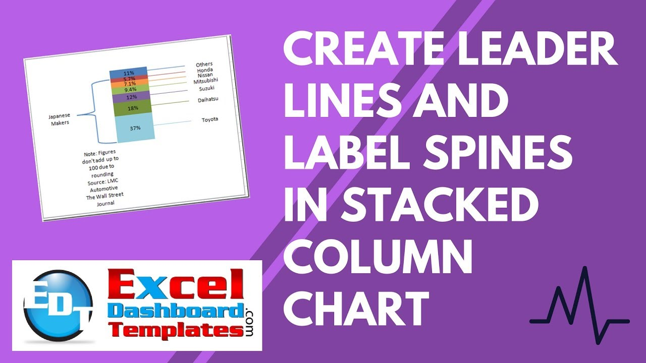 excel how to create a dummy column with count