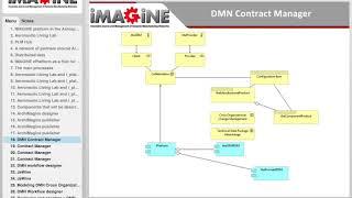 Imagine Platform in the Aeronautic Domain Part 2