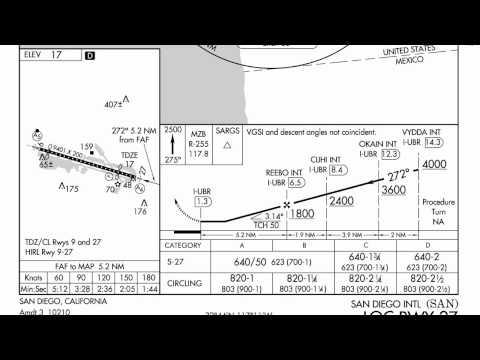 10 Most Extreme Airports - #10 San Diego KSAN (Episode 2-1)