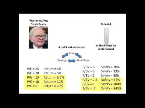 5  Warren Buffett Stock Basics
