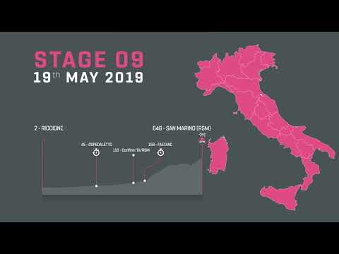 Giro d'Italia 2019 | The Route