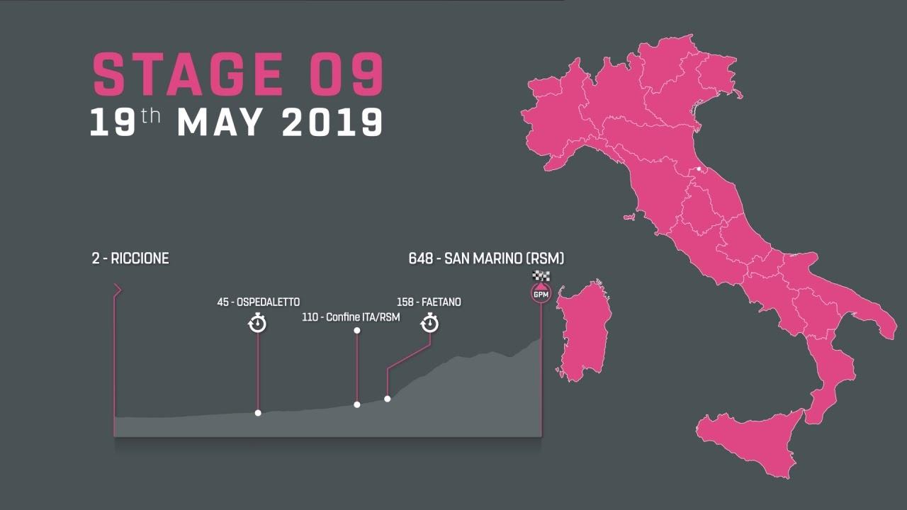 Giro d'Italia | Cyclingnews com