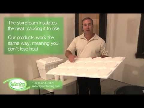 Radiant Heat Flooring | EPS Foam Panels | Radiant Green Flooring