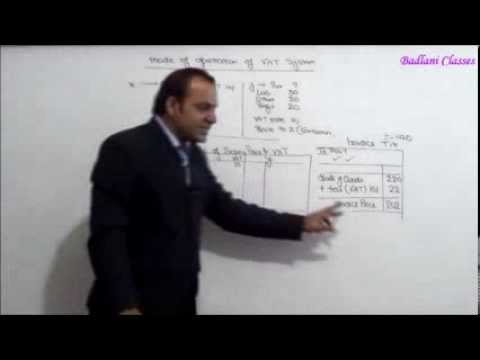 Taxation - VAT - AY 14-15 - Lecture 2