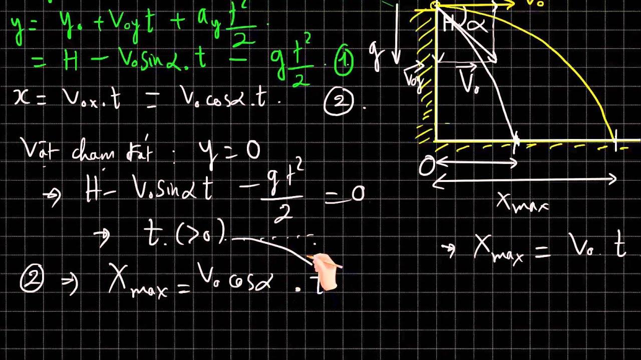 [Vật lí 10 cơ bản & nâng cao] Bài 18 Chuyển động của vật bị ném –  Phần 2  Ném từ độ cao H