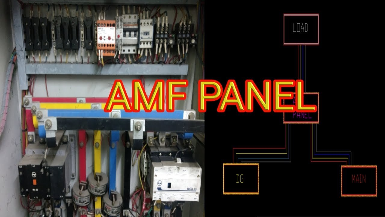 [DIAGRAM_1CA]  AMF PANEL FULL DESCRIPTION/ELECTRICAL CONTROL PANEL - YouTube | Dg Panel Wiring Diagram |  | YouTube