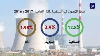 انخفاضٌ طفيف على أسعار الأصول العقارية في المملكة العام الماضي