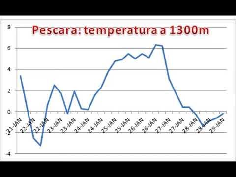 Temperature previste a 1300m su alcune città tra il 22 e il 28 gennaio