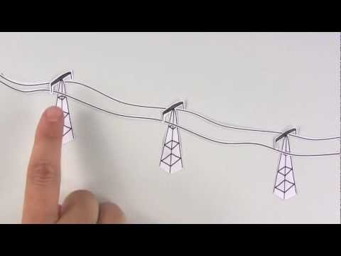 The Smart Grid Explained - An Understanding for Everyone