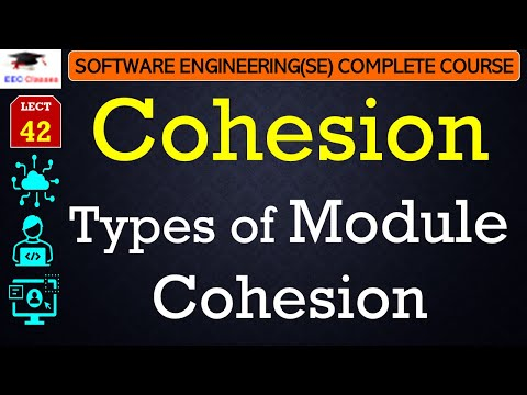 Software Engineering - Module Cohesion  – Types and Trick to Remember all Types of Cohesion