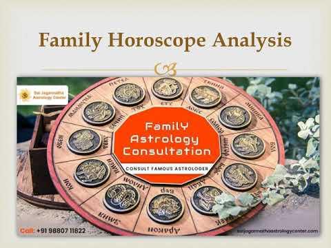 Best #BirthChart Reading Astrologer in Bangalore - #Horoscope