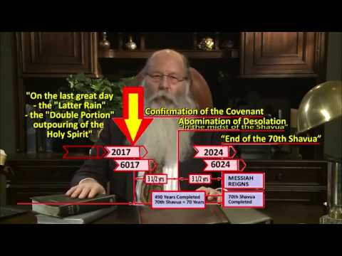 Michael Rood September 23 2017 Failed Prophectic Predictions at 6 Minutes In