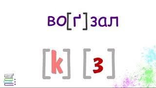 Уподібнення приголосних  Повний відеоурок від ВРГД  Українська мова  ЗНО