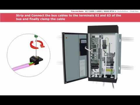 Inverter Danfoss Lesson 10 Vlt 5000 600 800 Ip54