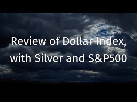 Review of Dollar Index, with Silver and S&P500