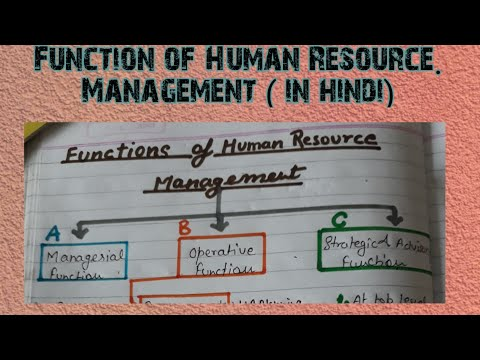 Functions of HRM|managerial