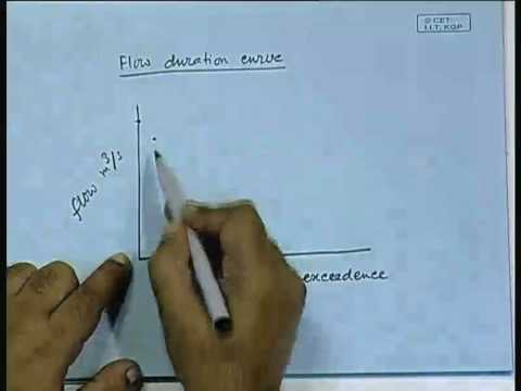 Lecture - 11 Hydroelectric Power