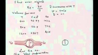 Mod-01 Lec-21 Transport Phenomena in Furnaces: Fluid Flow