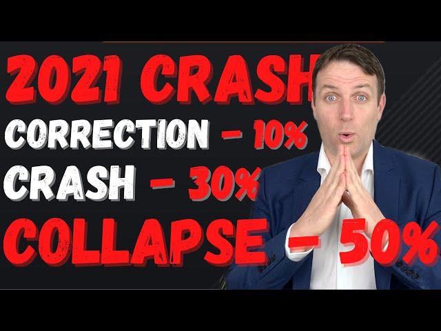 2021 Stock Market Crash (Strategies Explained)