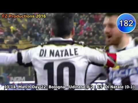 Antonio Di Natale - 209 goals in Serie A (part 4/4): 154-209 (Udinese 2012-2016)
