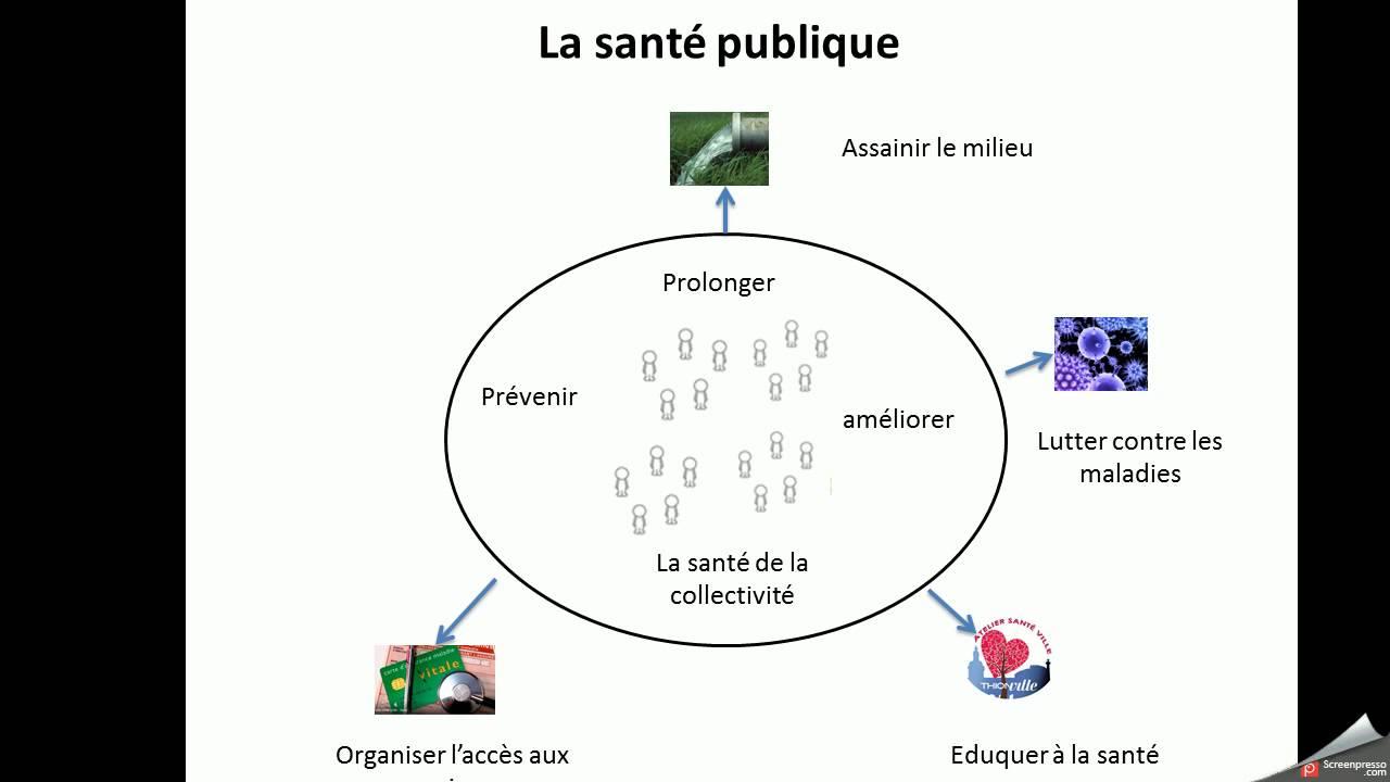 Santé Social - Magazine cover
