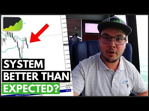 automated-forex-trading-results-&-trader-travel-lifestyle