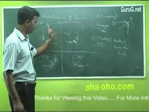 Unit-1 Basics & Statics Of Particles (Resolution of Forces)