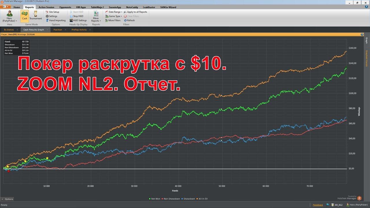 Бездепозитные бонусы  онлайн казино Украины 2020 – где дают бездеп в казино