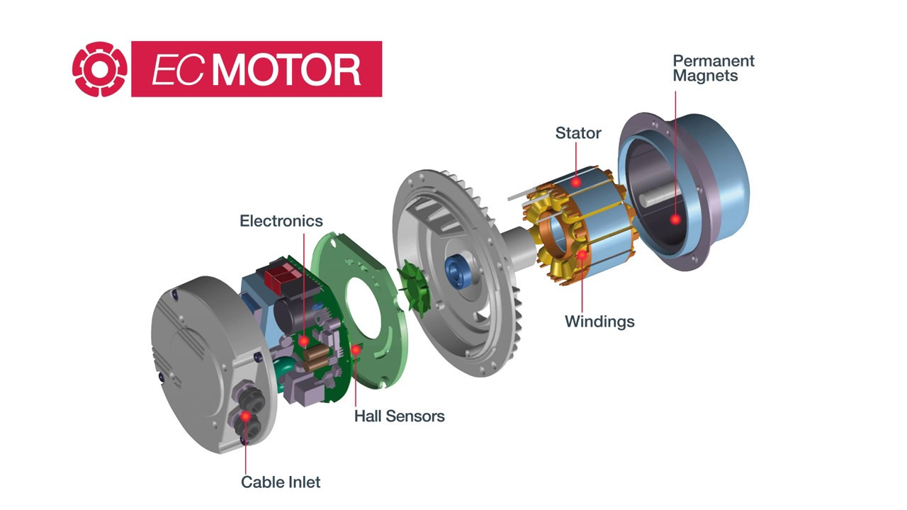 Ec Motor Fan : Rosenberg s ec motor construction youtube