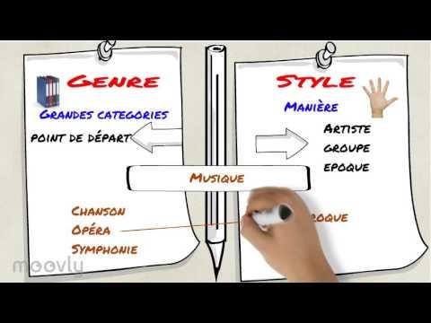 Différence entre style et genre (musique)