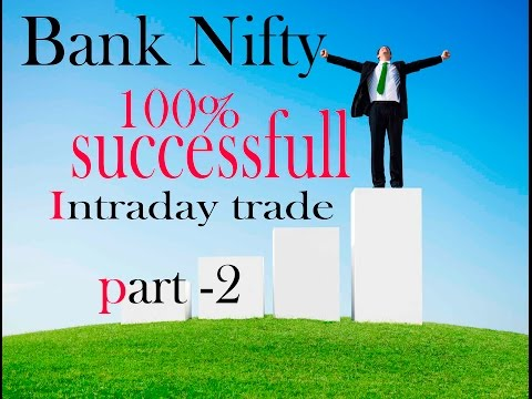 Bank nifty trading strategies